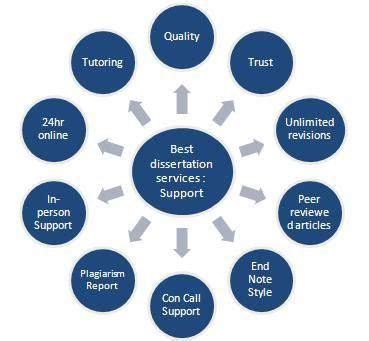 Nursing Thesis Proposal Format - SlideShare